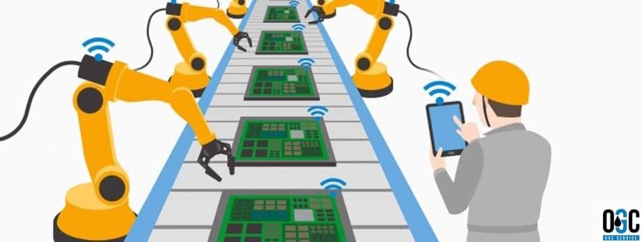 Тренды автоматизации