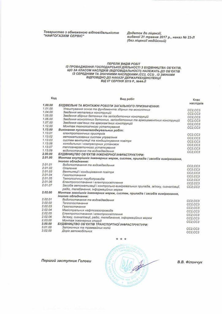 Строительная лицения СС2-СС3